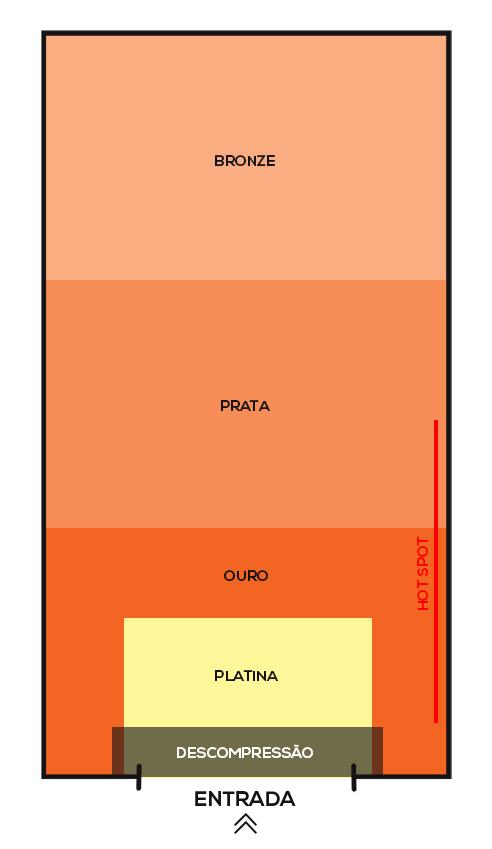 mapa básico de layout de loja